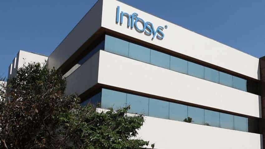 नतीजों के बाद Infosys रिकॉर्ड हाई पर, अनिल सिंघवी से जानें- स्टॉक खरीदें, बेचें या करें होल्ड