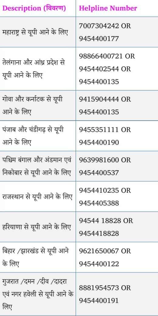 Helpline number list