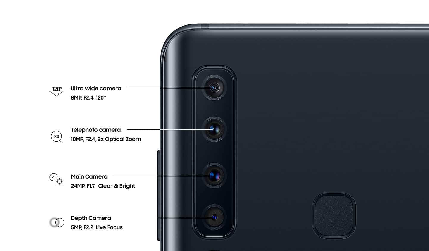 Samsung Galaxy A9: Camera Specifications
