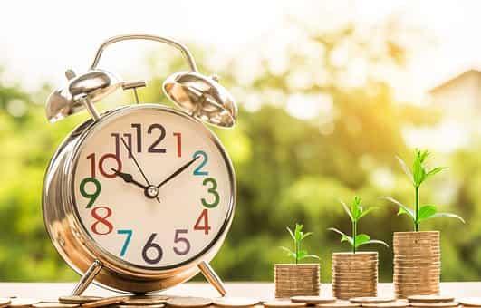 3-No scope for short-term gains