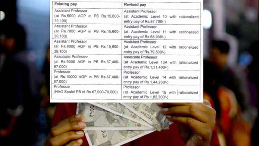 7th Pay Commission: UGC order