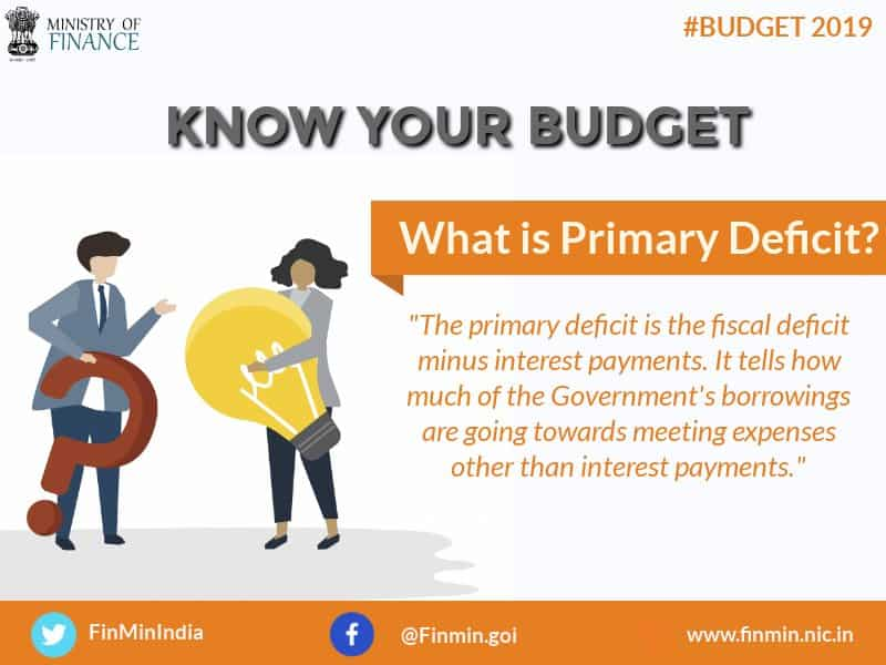 Budget 2019: What is Primary Deficit?