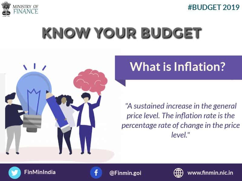 Budget 2019: What is Inflation?