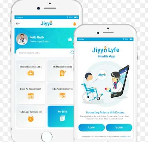Siddharth Angrish, Founder, Jiyyo.com:
