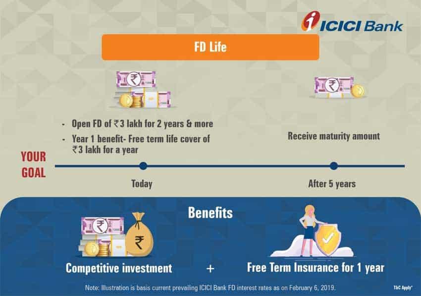 ICICI Bank Fixed Deposit Life