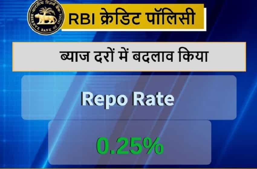 2. Repo rate-