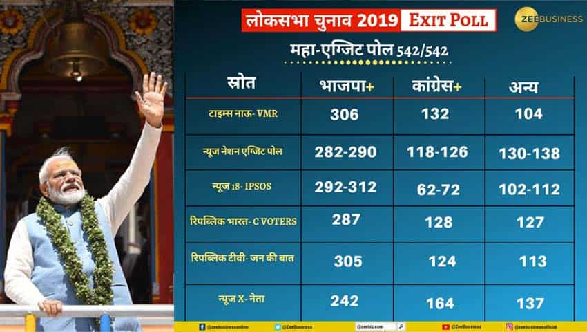 India Election Results 2019 Live Updates Exit Polls Show: Exit Poll Results 2019 Highlights: Surveys