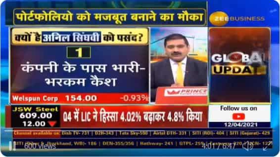Welspun Corp - Market Guru Anil Singhvi Take