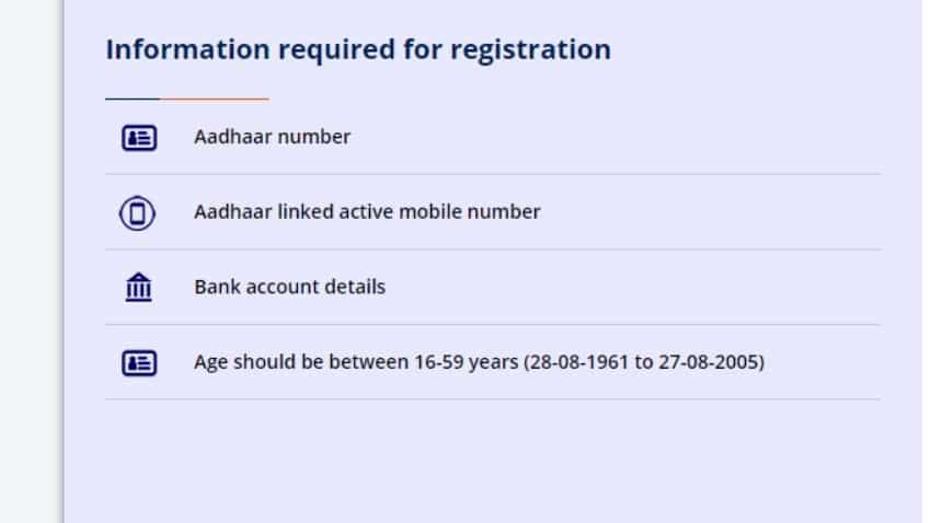 Documents required for registration