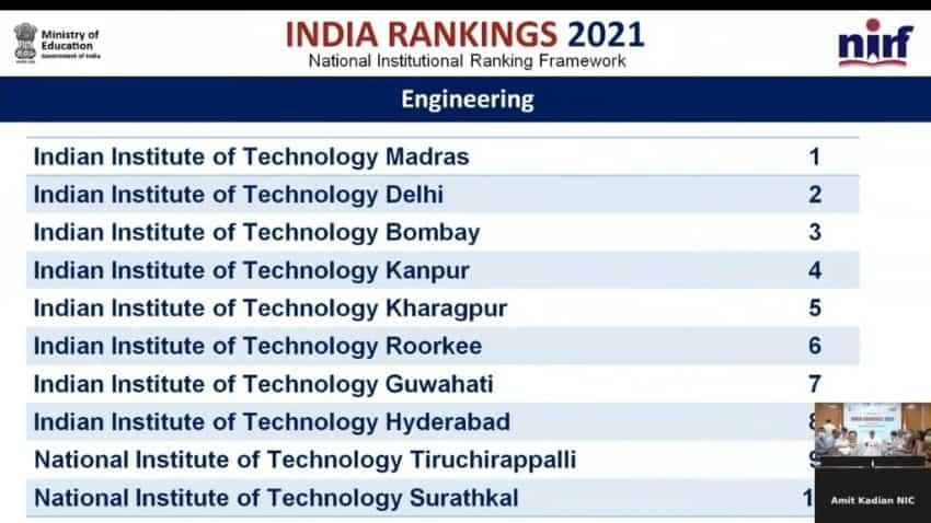 NIRF Ranking 2021: Top engineering colleges