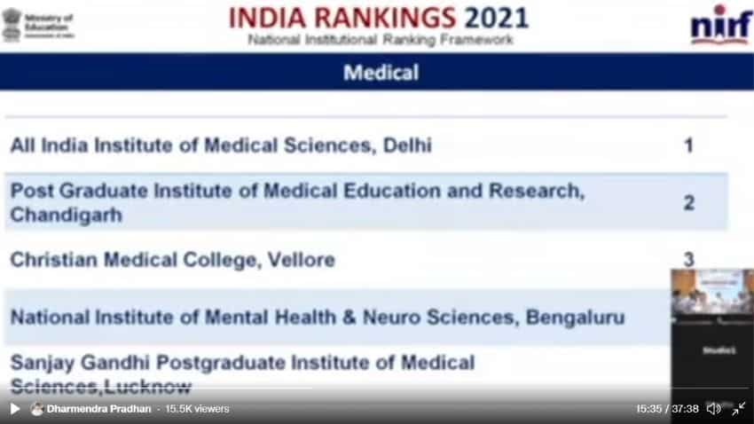 NIRF Ranking 2021: Top medical colleges