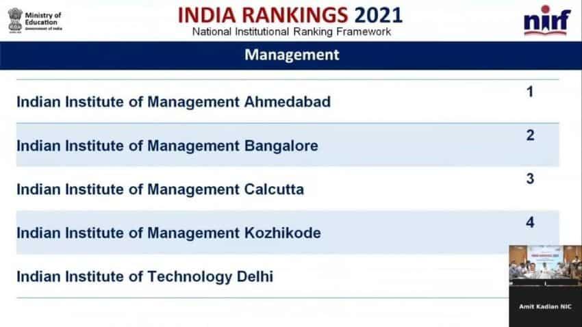 NIRF Ranking 2021: Top management institutes