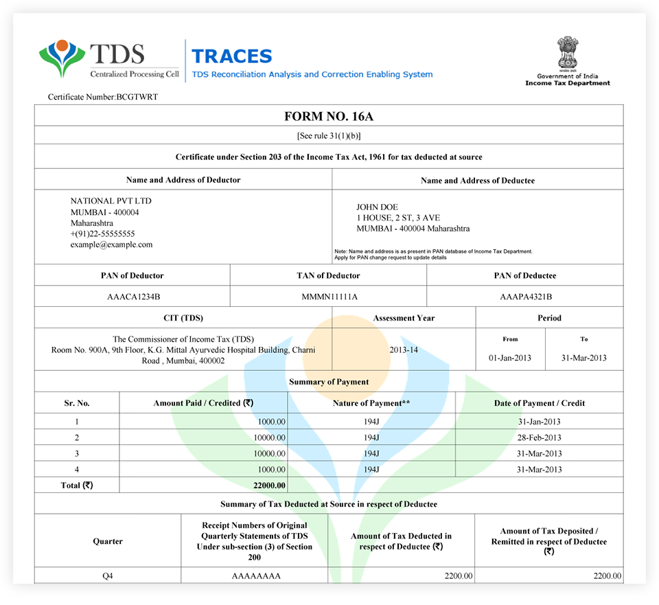 Form16A Tax Id Number Format Example on