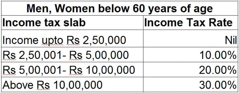 7th Pay Commission: Your in-hand salary may not rise as