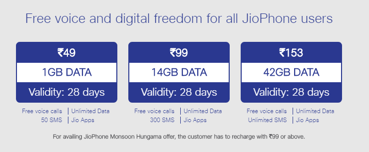 Reliance Jio's 'Monsoon Hungama' offer live now