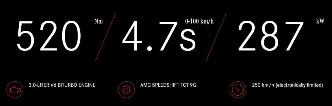Technical Specifications of Mercedes-AMG C 43 4MATIC Coupe