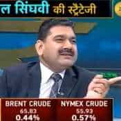 Anil Singhvi's Market Strategy November 15: Market is Positive; Yes Bank and Page Industries are Stocks of the Day