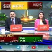 Share Bazaar Live: All you need to know about profitable trading for October 14th, 2019
