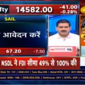 SAIL OFS - Anil Singhvi picks it as Stock of the Day, says BUY | From floor, discount, subscription to outlook, know strategy here