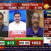 Mid-cap Stock Picks With Anil Singhvi: Buy IRCTC, Trident and Speciality Restaurants shares for good returns