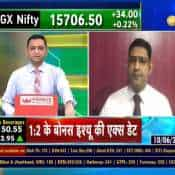 Traders Diary: Know which stocks you should pick today; June 10, 2021