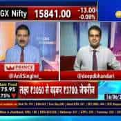 Share Bazaar LIVE: All you need to know about profitable trading for June 16, 2021