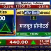SIP Stock: Anil Singhvi lists four reasons for THIS infra company for bumper returns – check price target here