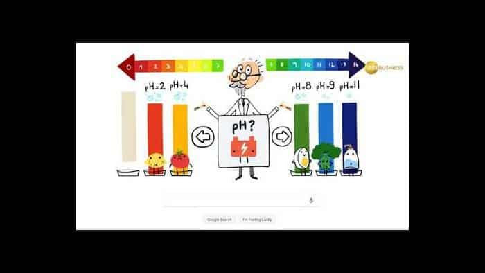 Google doodle celebrates founder of pH level Sorensen