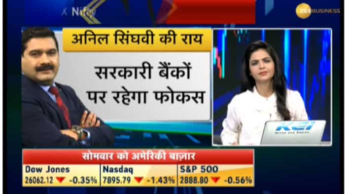 Anil Singhvi's Market Strategy September 18: Market trend is Negative; PSU & FMCG are positive
