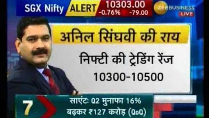 Anil Singhvi's Market Strategy October 19: Oil Companies are positive, NBFC, Banks & Cement are negative