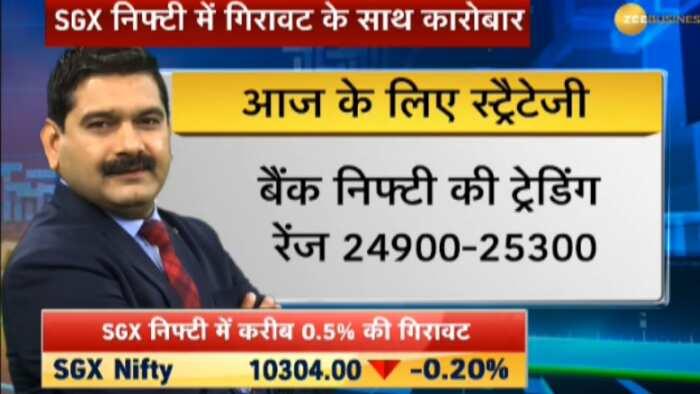 Anil Singhvi's Market Strategy October 22: PSU Banks, OMCs & Aviation sector are Positive