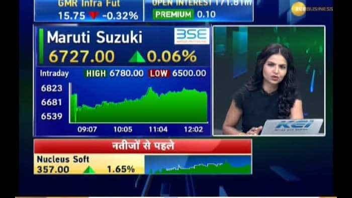 Maruti Suzuki chairman R. C. Bhargava speaks on sales in Q2