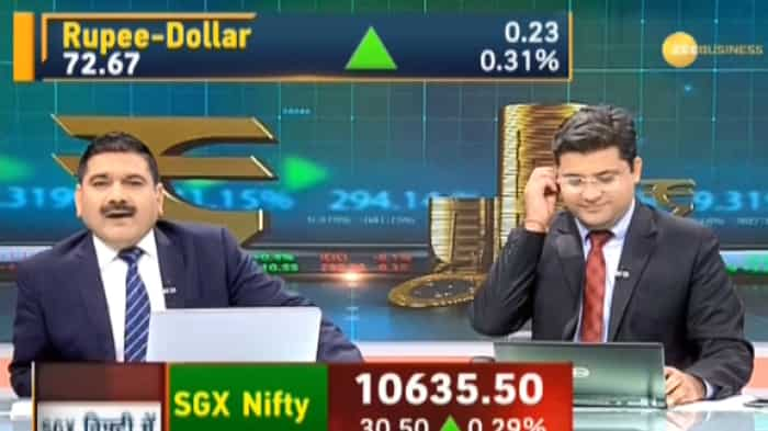 Anil Singhvi's Market Strategy November 14: Market is Positive; Oil & Gas, Aviation, Paints are Positive sectors