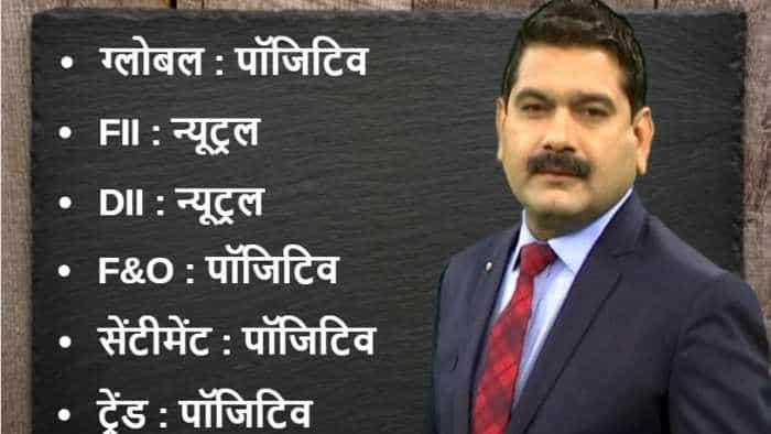 Anil Singhvi's Market Strategy November 19: Pharma, Telecom & Cement sectors are Positive; Aviation is Negative