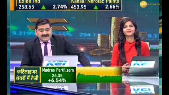 Final Trade: Know how market performed on 15th January, 2019