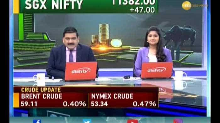 Share Bazaar Live: All you need to know about profitable trading for October 15th, 2019