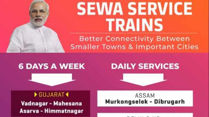Indian Railways to flag off Seva Service trains to connect small towns with major cities