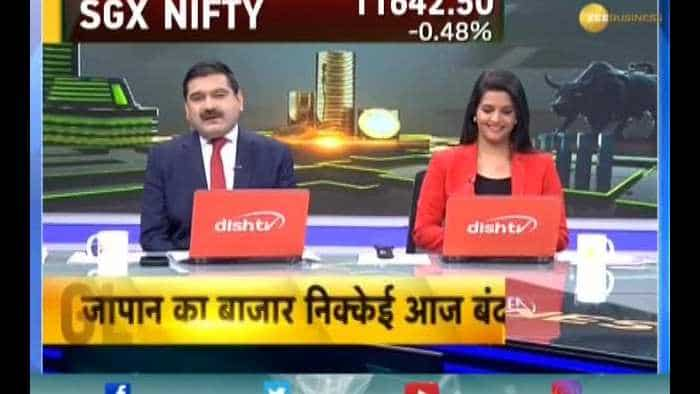 Share Bazaar Live: All you need to know about profitable trading for October 22nd, 2019