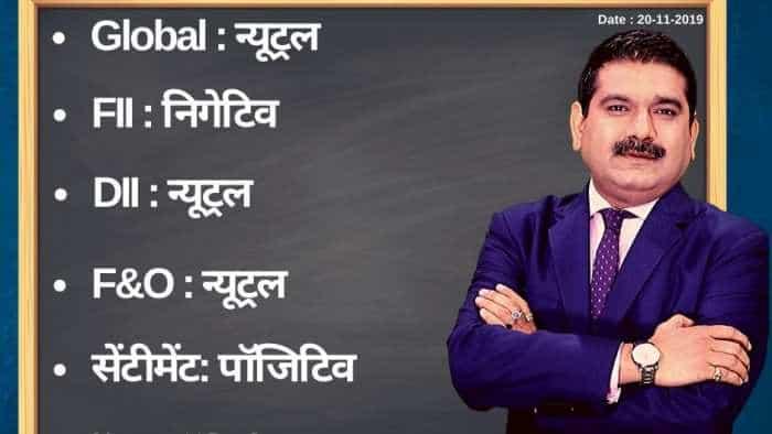 Anil Singhvi's Strategy November 20: PSU, Bank & Oil & Gas sectors are Positive; Metal stocks are Negative