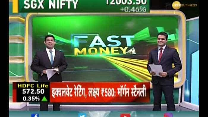 Fast Money: These 20 shares will help you earn more today, December 12  2019