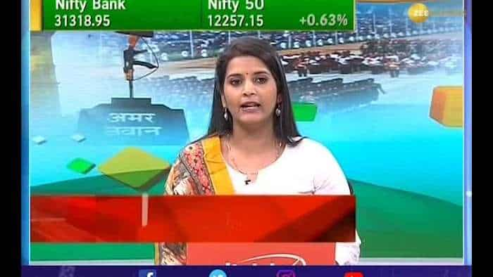 Final Trade: Know how market performed on January 24, 2020