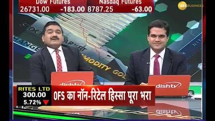 Final Trade: Know how market performed on February 27, 2020