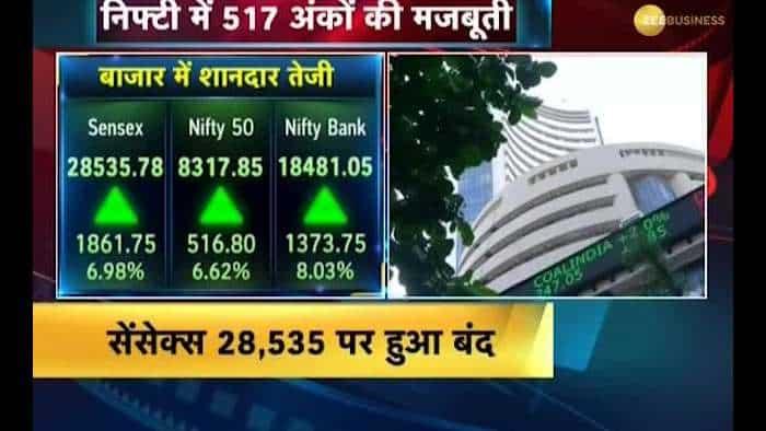 Stock Market Today: Sensex rises 1,862 points; Nifty regains 8K