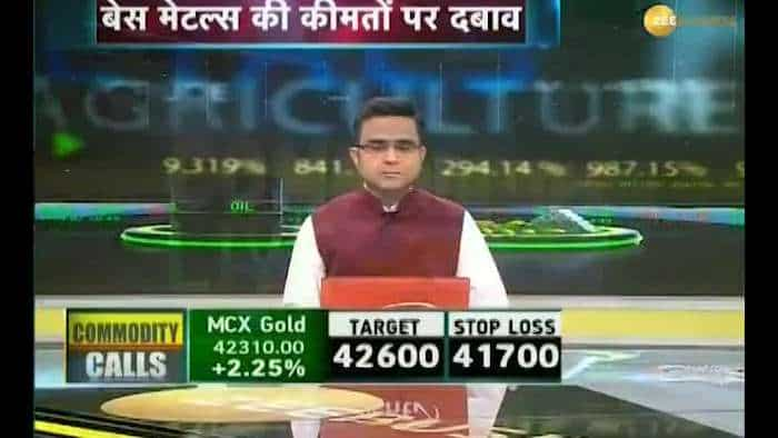 Commodities Live: Know how to trade in the Commodity market; March 25, 2020
