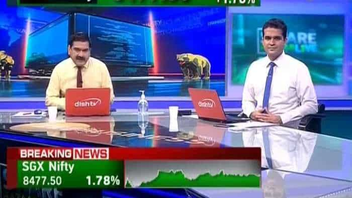 Share Bazaar Live: All you need to know about Profitable Trading for April 7, 2020