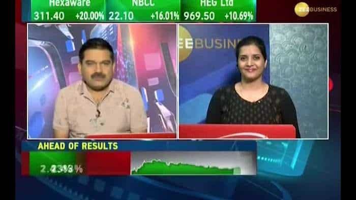 Final Trade: Know how the market performed on June 5, 2020