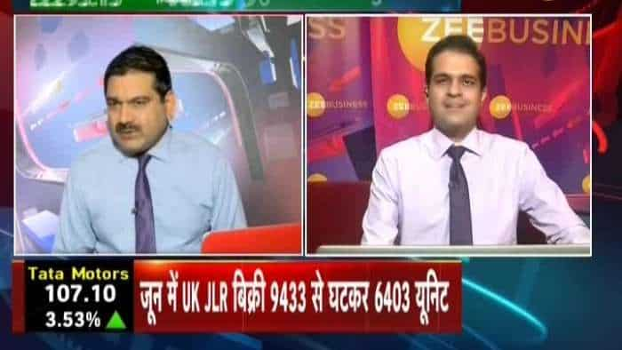Final Trade: Know how the market performed on July 6, 2020