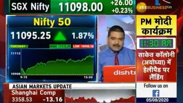 Stock Markets have surprised! Anil Singhvi maps the way forward for investors