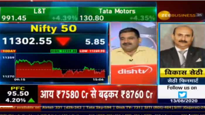 Stocks To Buy: GSK Pharma, Apcotex Industries are top picks for big gains, says Vikas Sethi in chat with Anil Singhvi