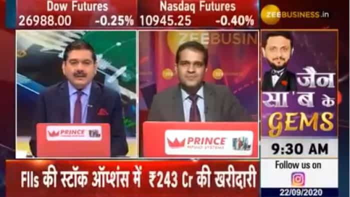 CAMS IPO: Anil Singhvi describes who should invest in this initial public offer and why